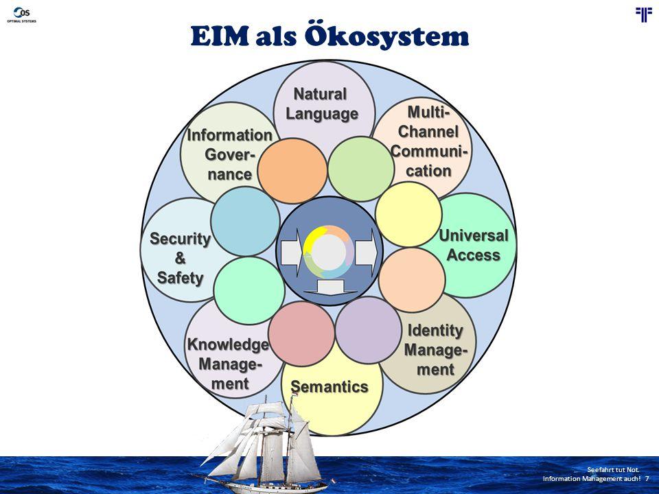EIM als Ökosystem