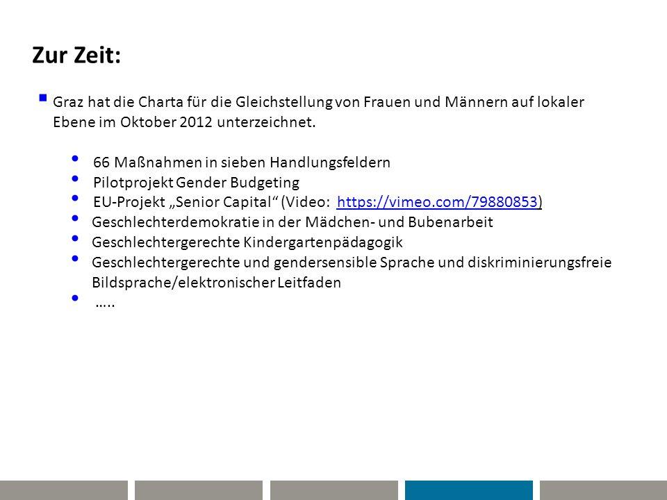 Zur Zeit: Graz hat die Charta für die Gleichstellung von Frauen und Männern auf lokaler. Ebene im Oktober 2012 unterzeichnet.