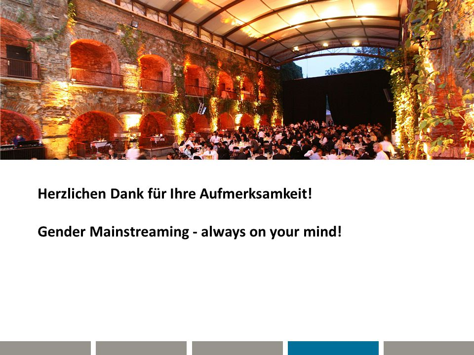 25.04.11 Herzlichen Dank für Ihre Aufmerksamkeit! Gender Mainstreaming - always on your mind! 19