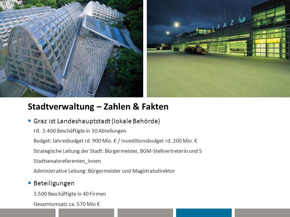Stadtverwaltung – Zahlen & Fakten