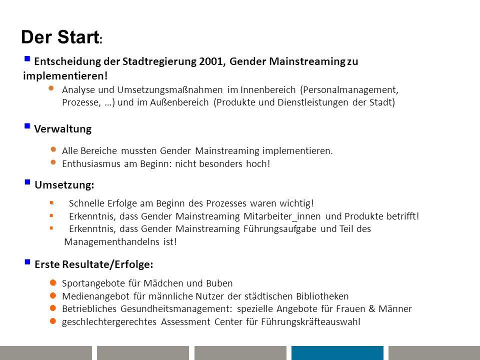 Der Start: Entscheidung der Stadtregierung 2001, Gender Mainstreaming zu implementieren!