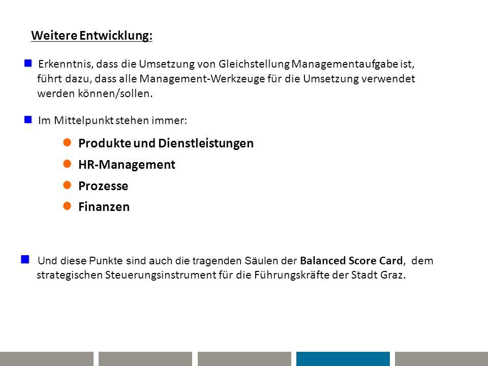 Produkte und Dienstleistungen HR-Management Prozesse Finanzen