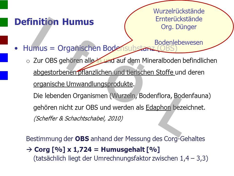 I f Ö L Definition Humus Humus = Organischen Bodensubstanz (OBS)