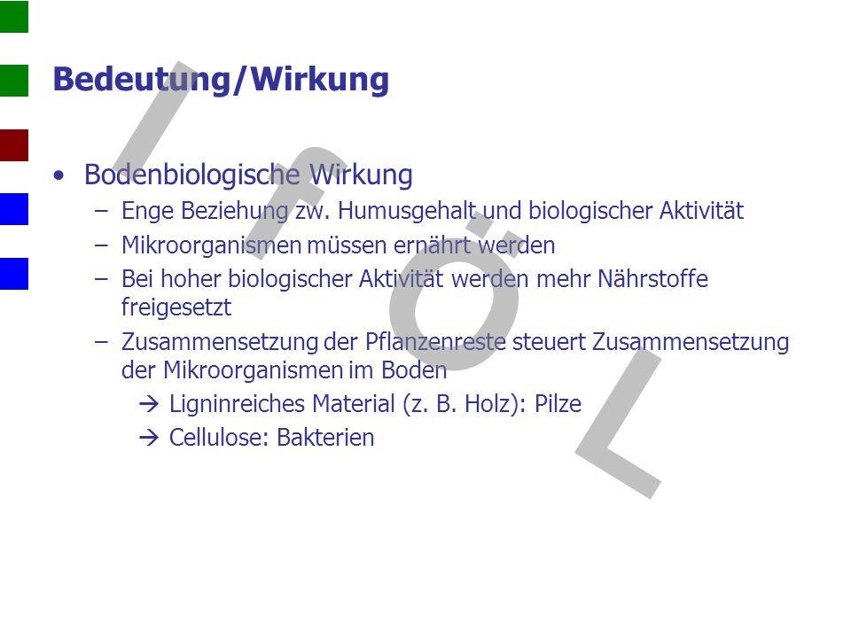 I f Ö L Bedeutung/Wirkung Bodenbiologische Wirkung