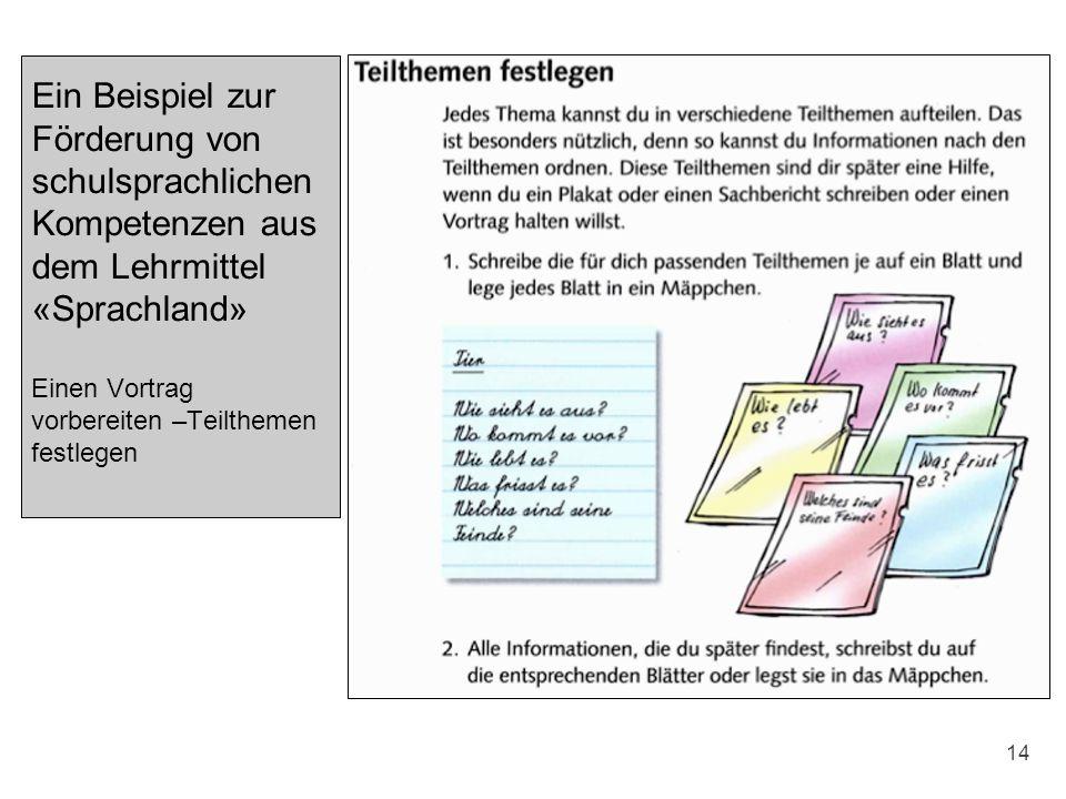 Ein Beispiel zur Förderung von schulsprachlichen Kompetenzen aus dem Lehrmittel «Sprachland» Einen Vortrag vorbereiten –Teilthemen festlegen