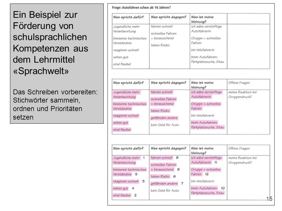 Ein Beispiel zur Förderung von schulsprachlichen Kompetenzen aus dem Lehrmittel «Sprachwelt» Das Schreiben vorbereiten: Stichwörter sammeln, ordnen und Prioritäten setzen