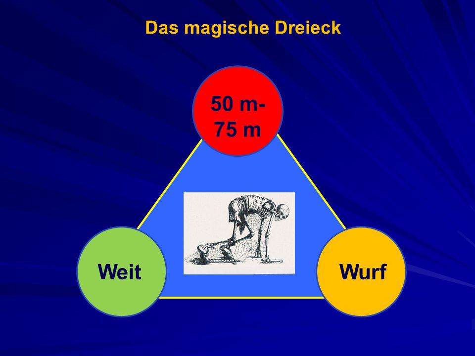 Das magische Dreieck 50 m- 75 m Weit Wurf