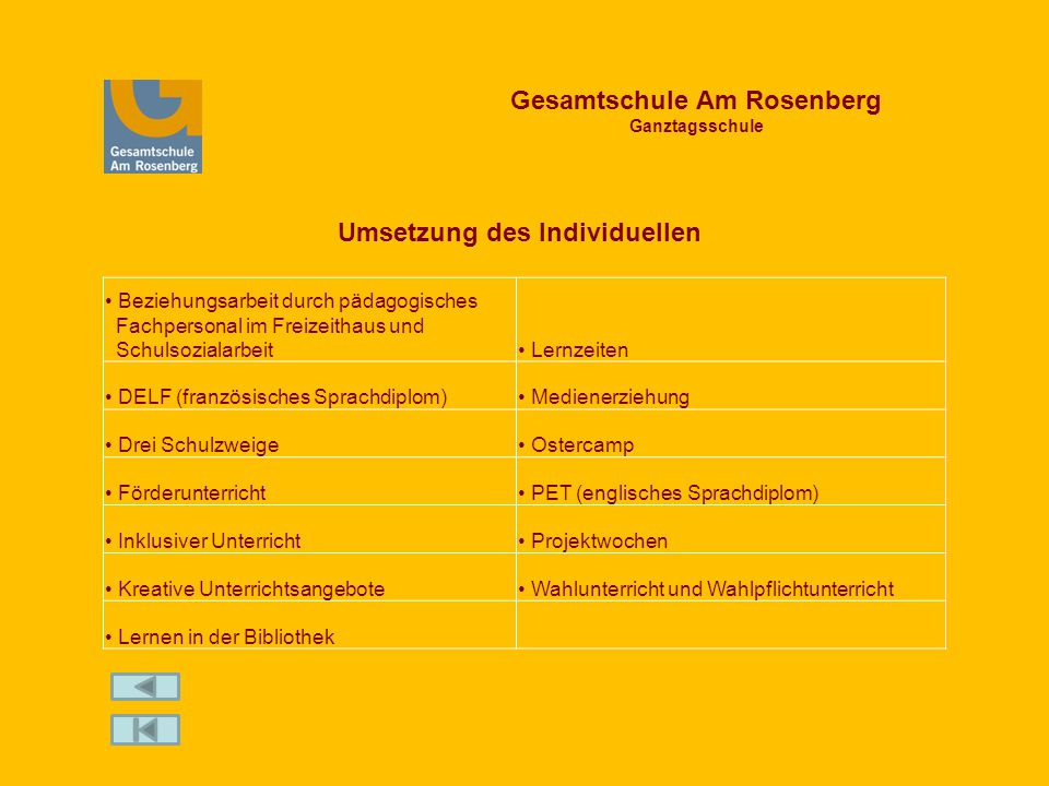 Gesamtschule Am Rosenberg Ganztagsschule Umsetzung des Individuellen