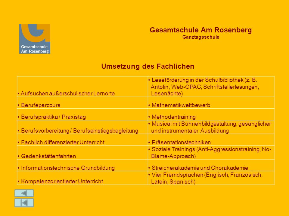 Gesamtschule Am Rosenberg Ganztagsschule Umsetzung des Fachlichen