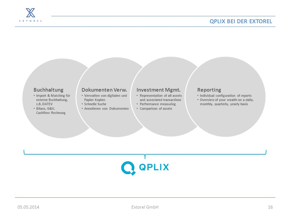 QPLIX bei der EXTOREL Dokumenten Verw. Buchhaltung Investment Mgmt.