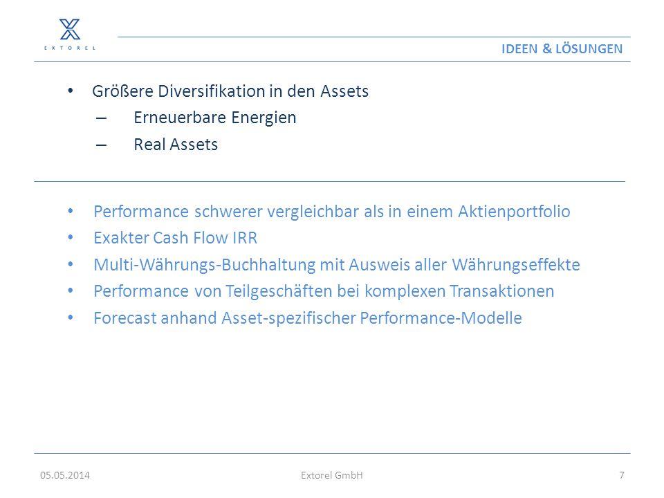Größere Diversifikation in den Assets Erneuerbare Energien Real Assets