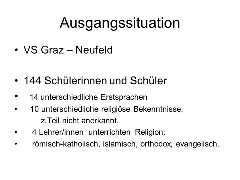Ausgangssituation VS Graz – Neufeld 144 Schülerinnen und Schüler