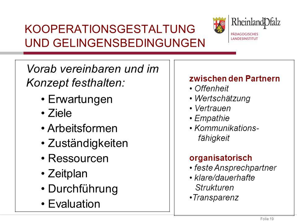 Kooperationsgestaltung und Gelingensbedingungen
