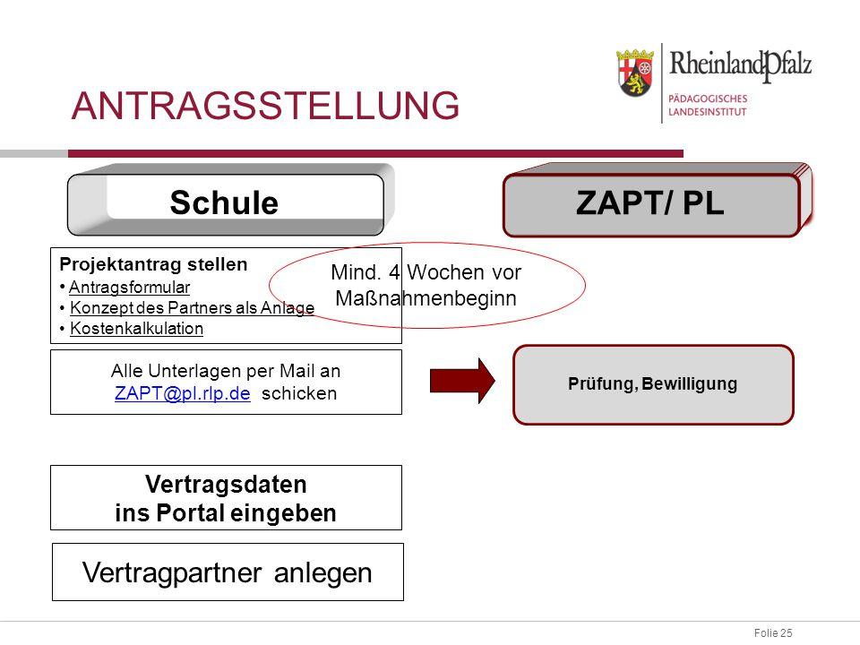 ANTRAGSSTELLUNG Schule ZAPT/ PL Vertragpartner anlegen Vertragsdaten