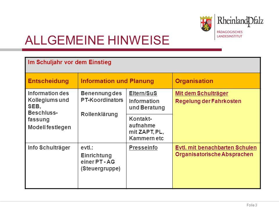 Allgemeine Hinweise Entscheidung Information und Planung Organisation