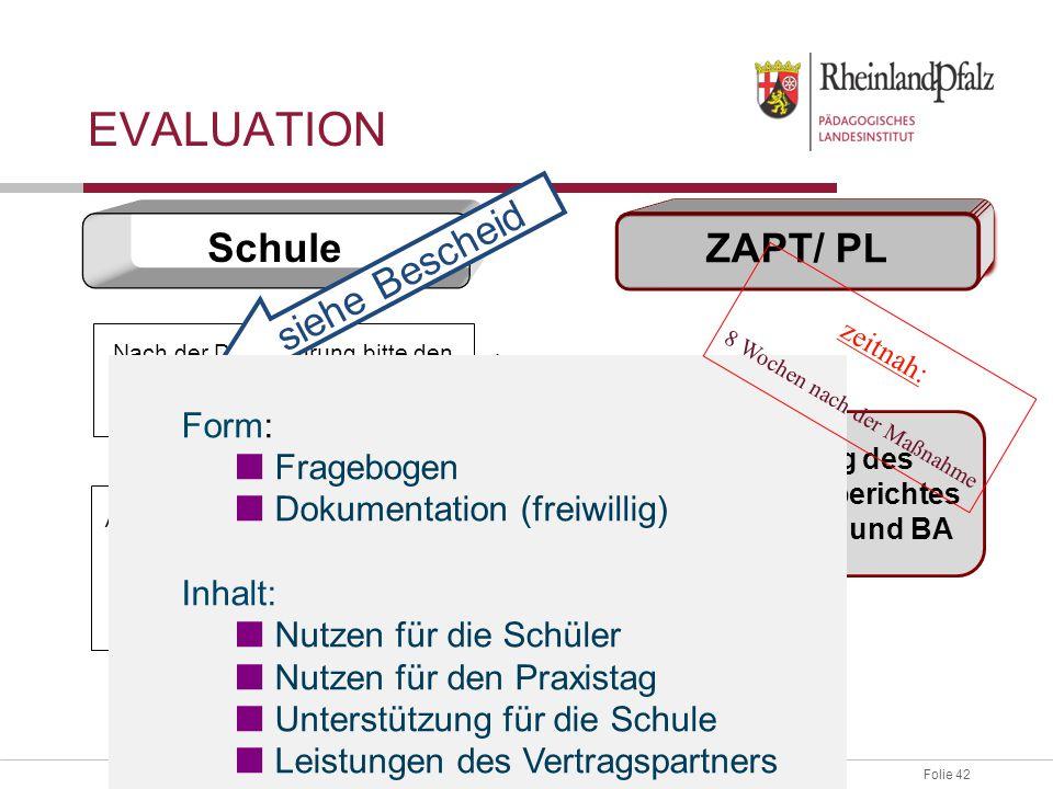 Erstellung des Evaluationsberichtes für MBWWK und BA