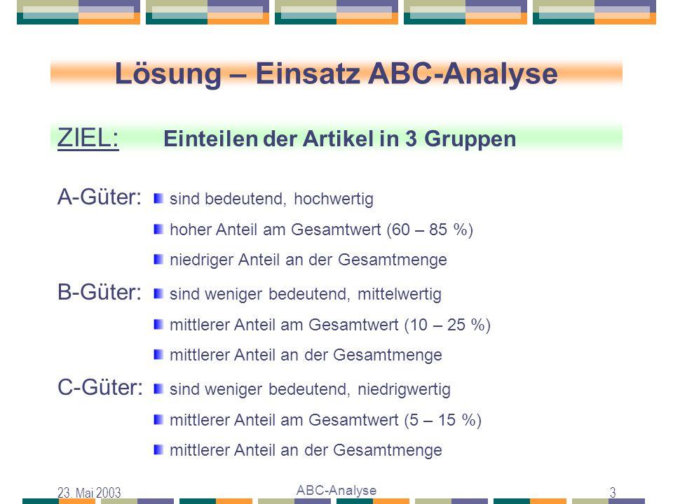 Lösung – Einsatz ABC-Analyse