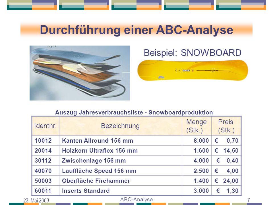 Durchführung einer ABC-Analyse