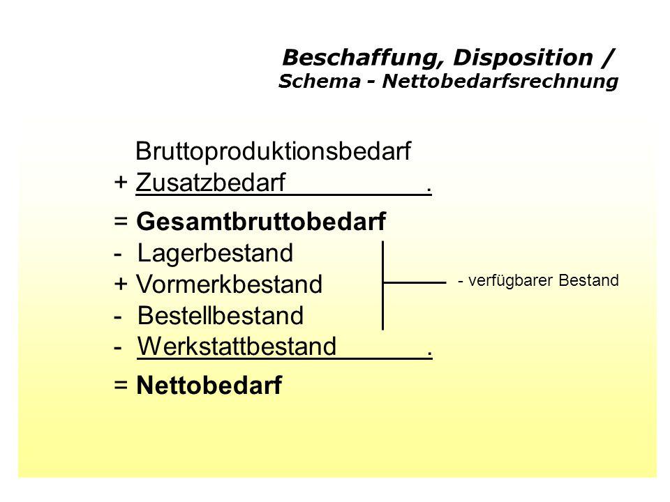 Beschaffung, Disposition / Schema - Nettobedarfsrechnung