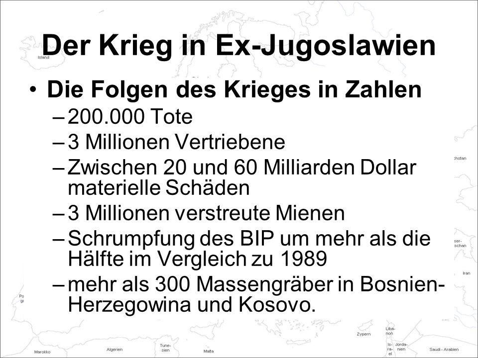 Der Krieg in Ex-Jugoslawien