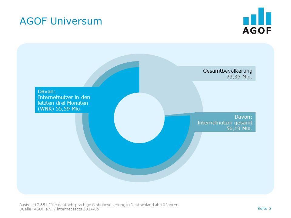 AGOF Universum Gesamtbevölkerung 73,36 Mio. Davon: