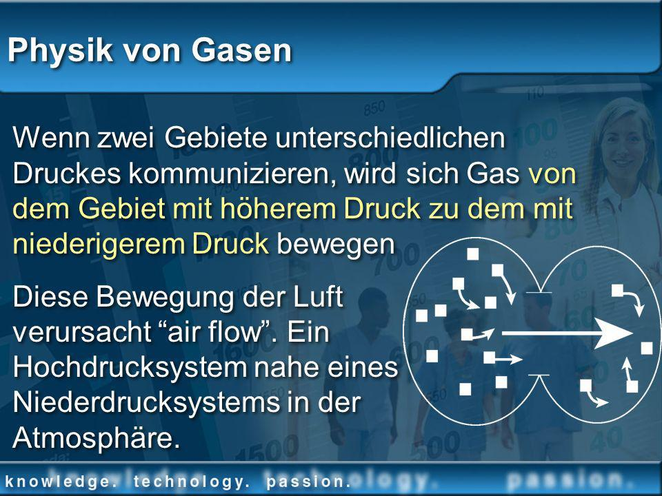 Physik von Gasen