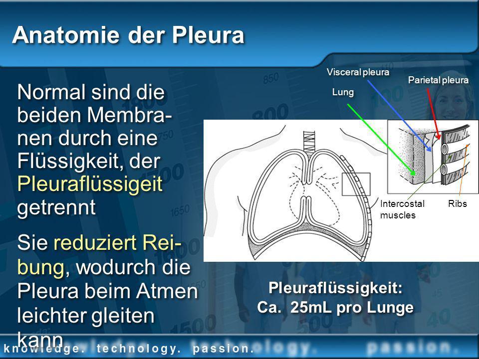 Pleuraflüssigkeit: Ca. 25mL pro Lunge