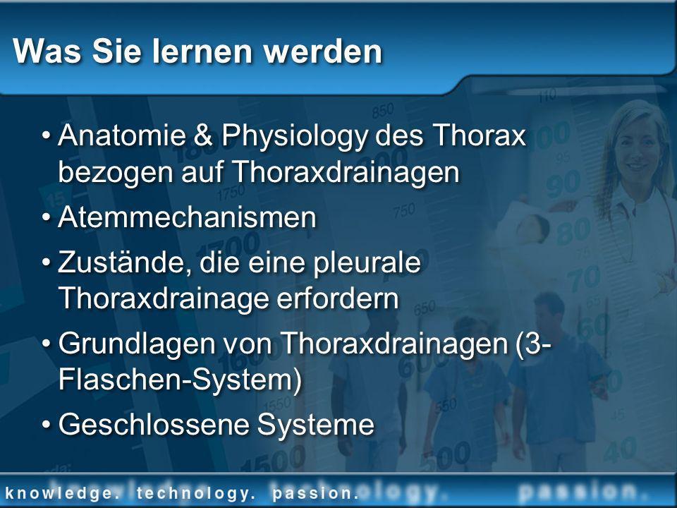 Was Sie lernen werden Anatomie & Physiology des Thorax bezogen auf Thoraxdrainagen. Atemmechanismen.