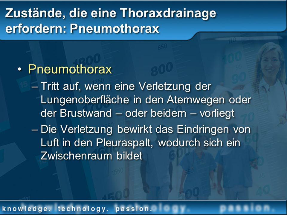 Zustände, die eine Thoraxdrainage erfordern: Pneumothorax