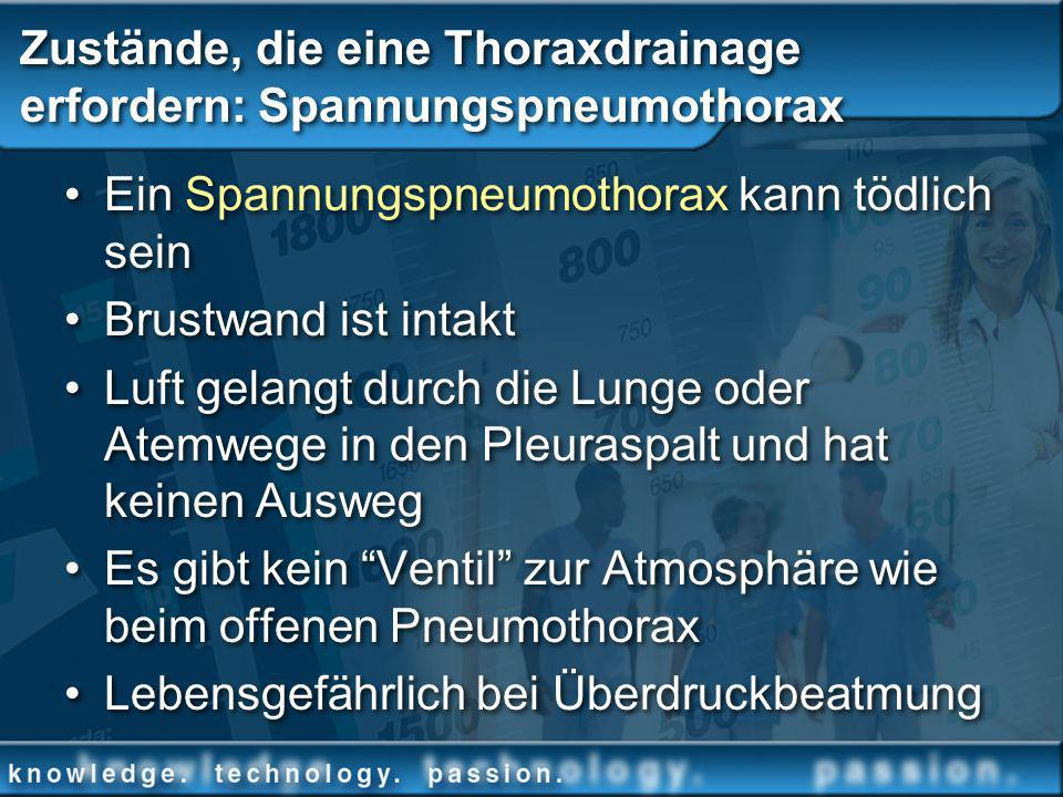 Zustände, die eine Thoraxdrainage erfordern: Spannungspneumothorax