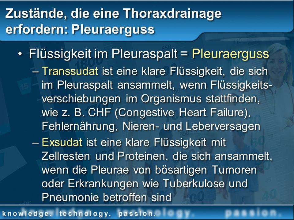 Zustände, die eine Thoraxdrainage erfordern: Pleuraerguss