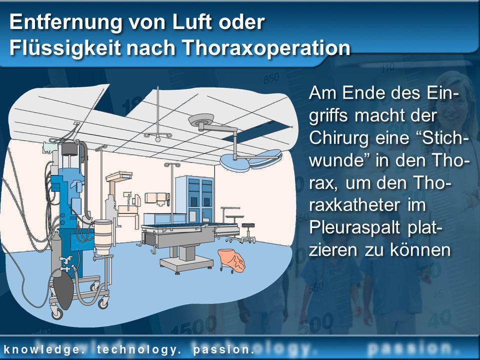 Entfernung von Luft oder Flüssigkeit nach Thoraxoperation