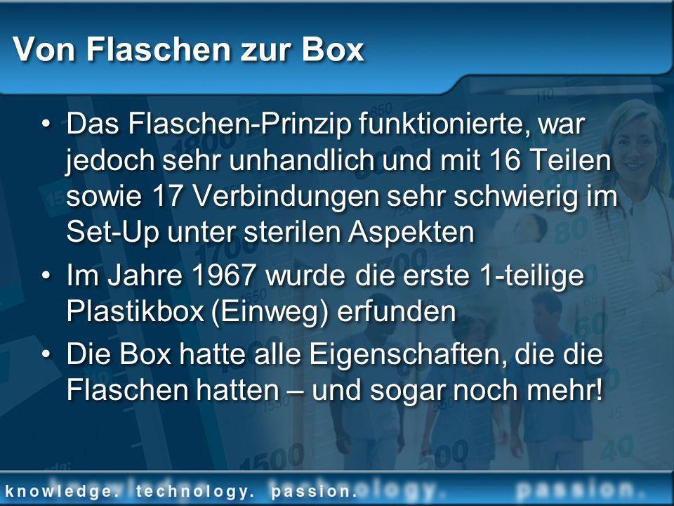 Von Flaschen zur Box