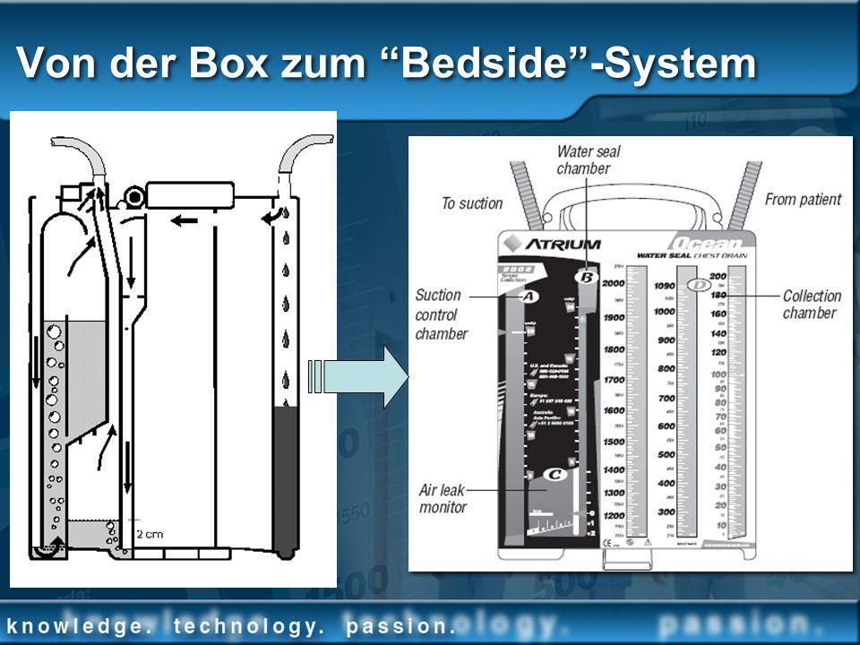 Von der Box zum Bedside -System