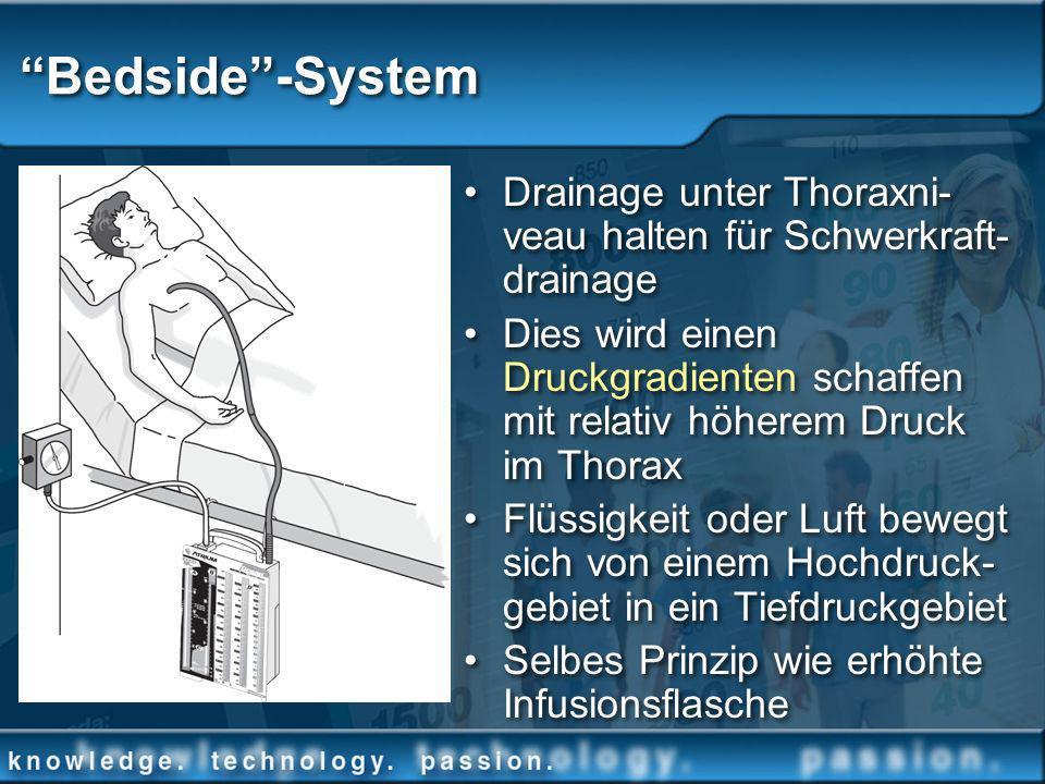Bedside -System Drainage unter Thoraxni-veau halten für Schwerkraft-drainage.