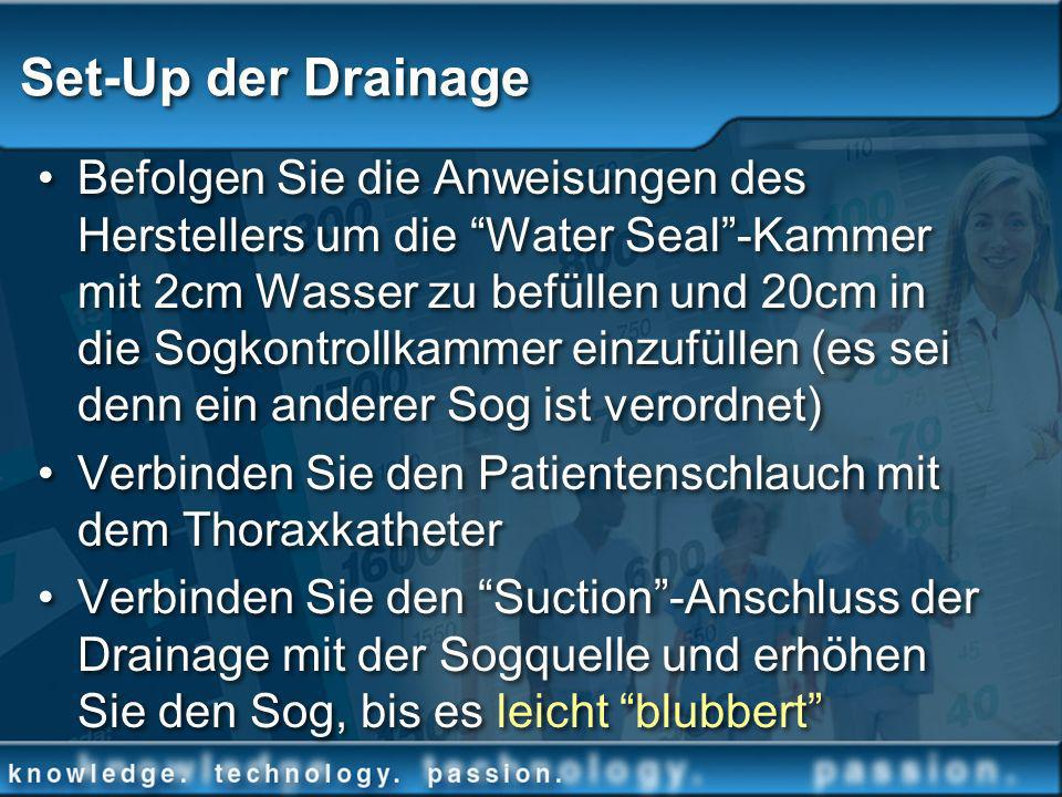 Set-Up der Drainage