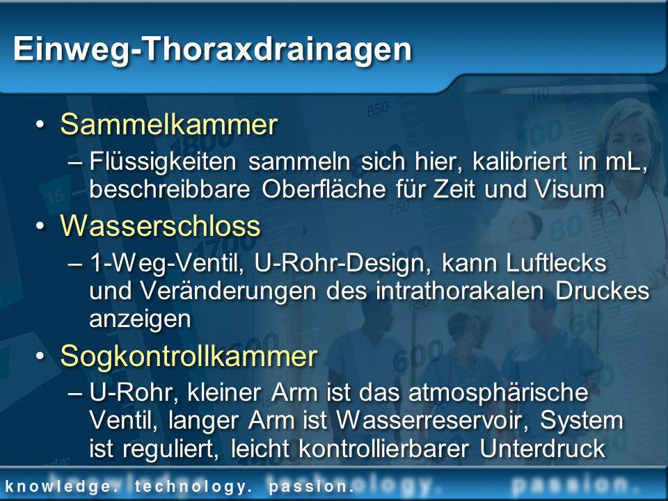 Einweg-Thoraxdrainagen