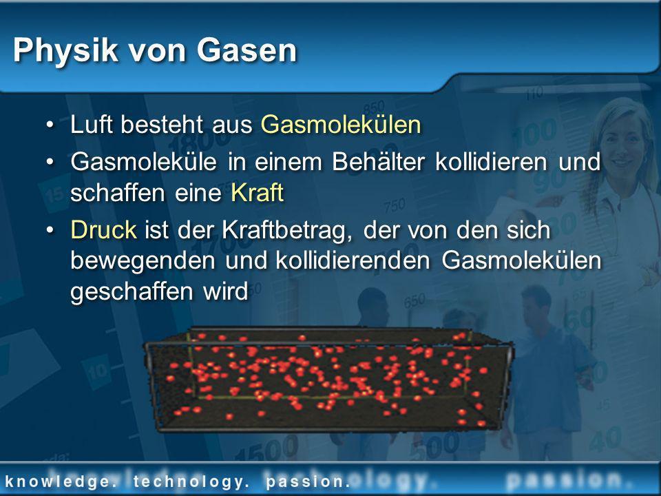 Physik von Gasen Luft besteht aus Gasmolekülen