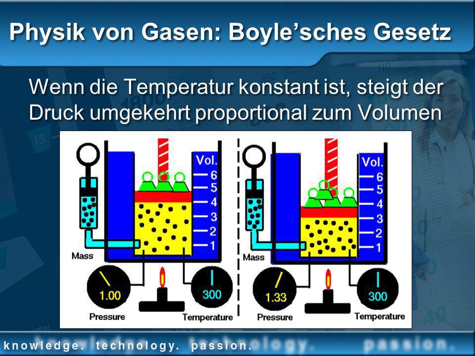 Physik von Gasen: Boyle'sches Gesetz