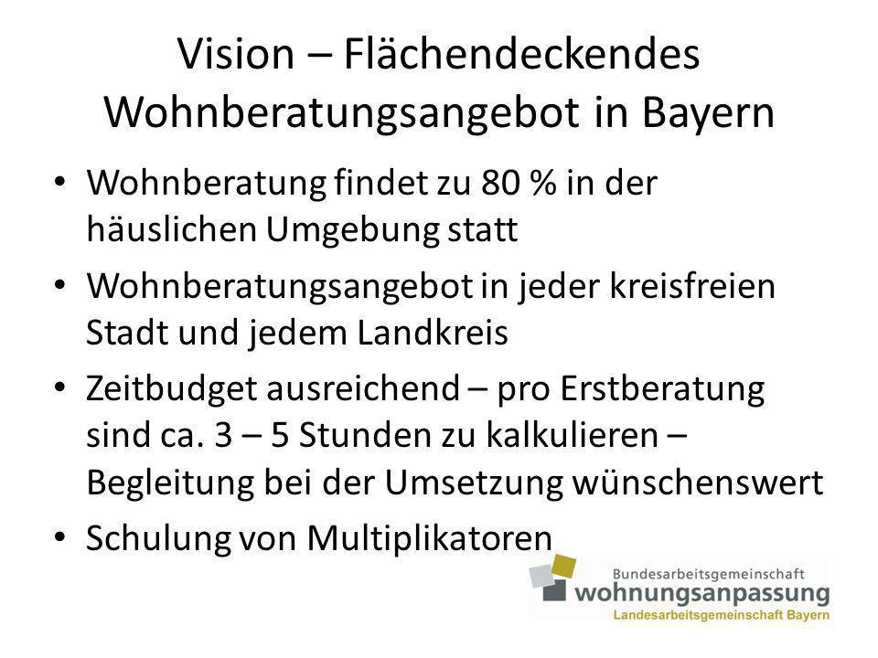 Vision – Flächendeckendes Wohnberatungsangebot in Bayern
