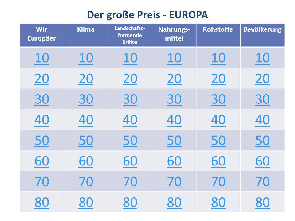 Der große Preis - EUROPA Landschafts-formende Kräfte
