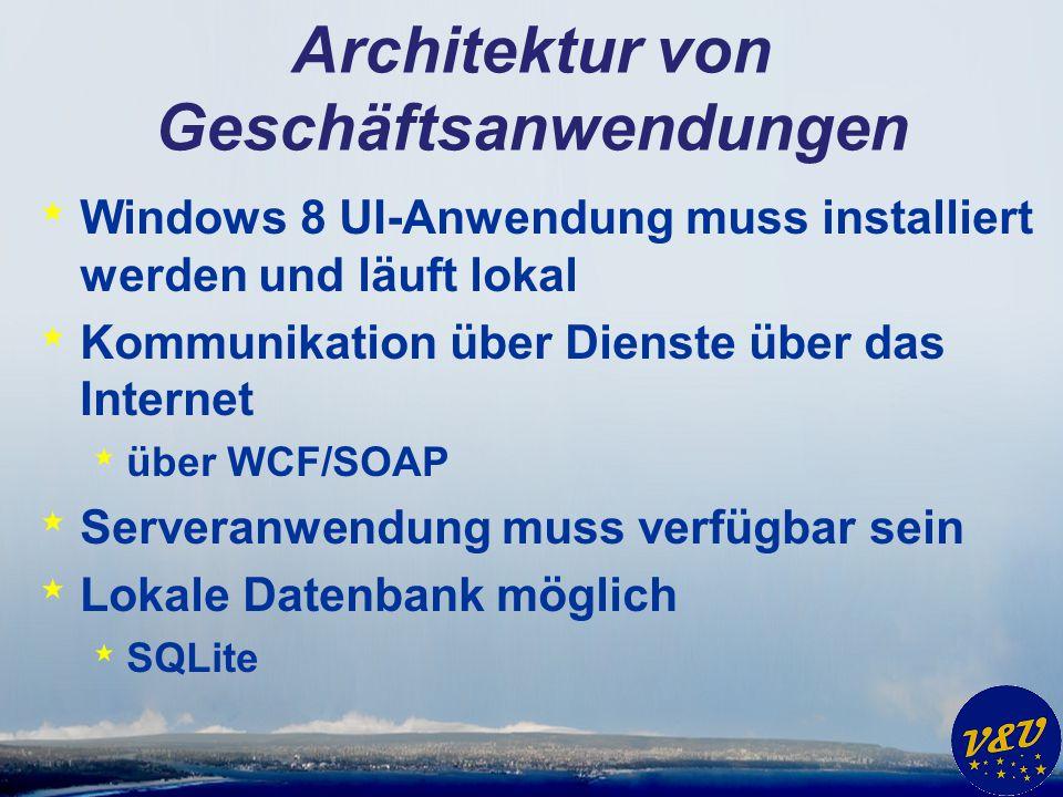 Architektur von Geschäftsanwendungen