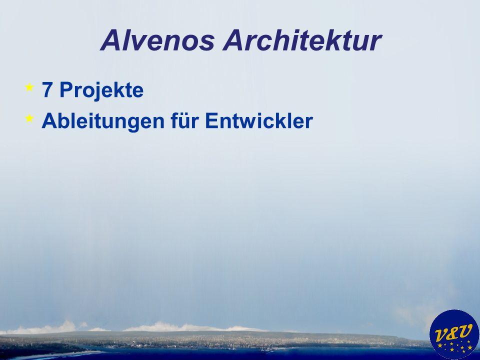 Alvenos Architektur 7 Projekte Ableitungen für Entwickler