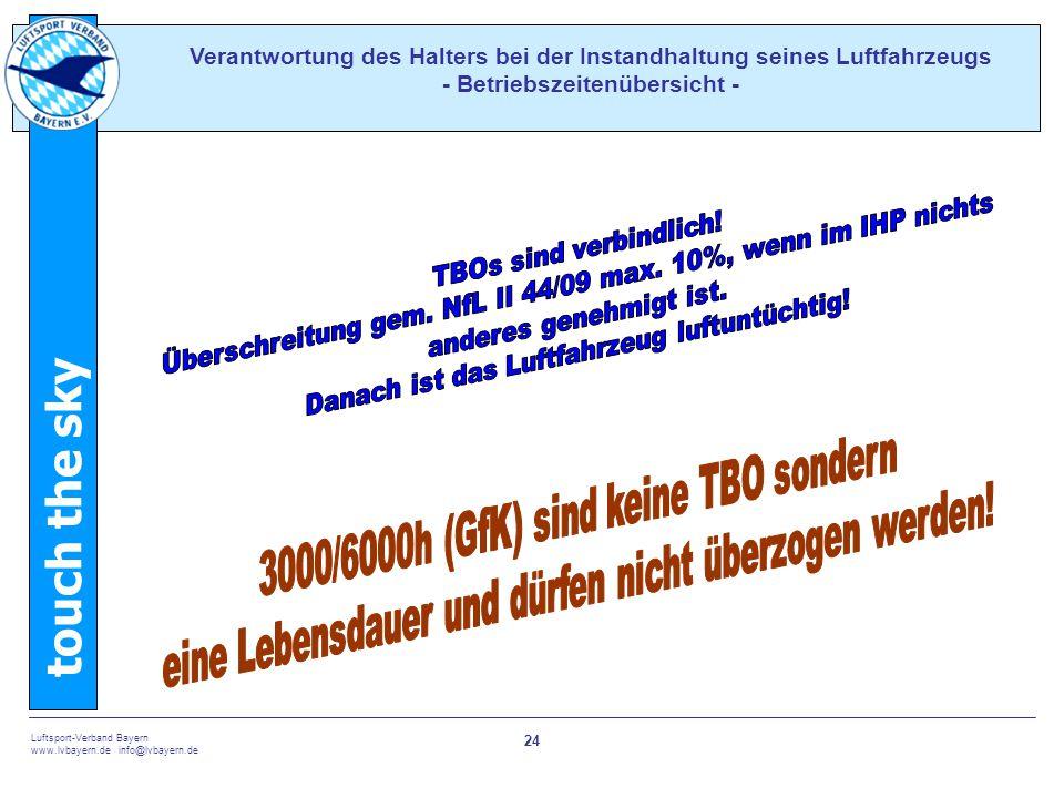 Überschreitung gem. NfL II 44/09 max. 10%, wenn im IHP nichts
