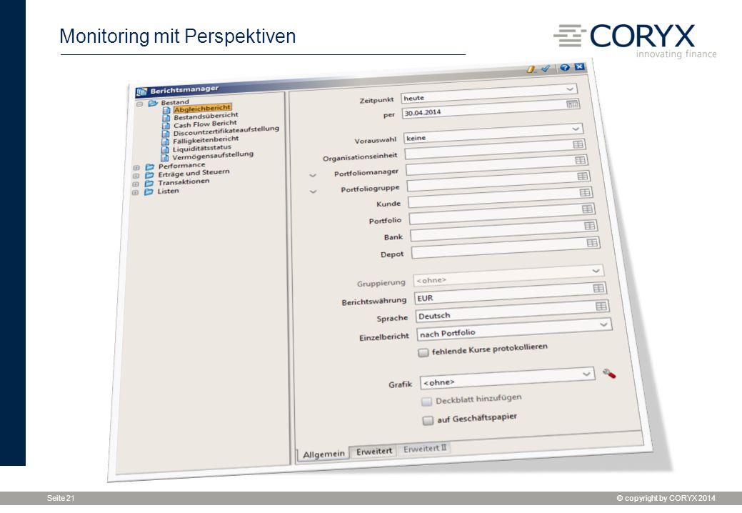 Monitoring mit Perspektiven