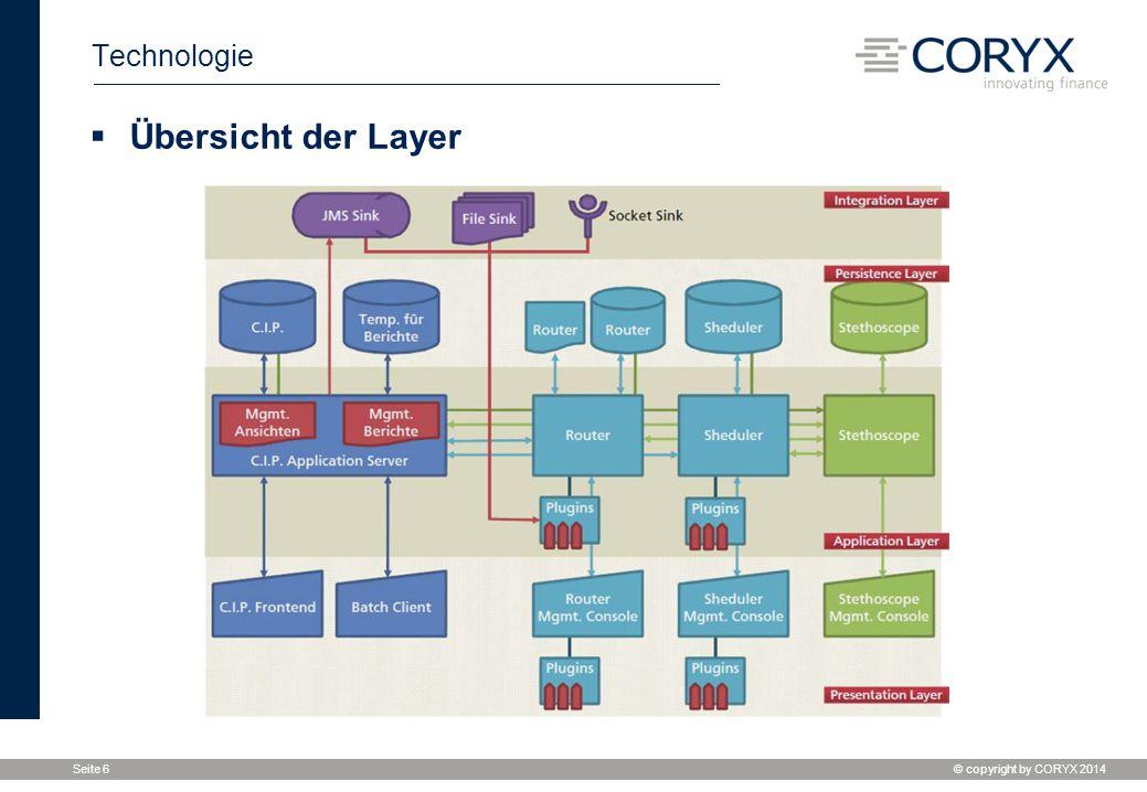 Übersicht der Layer Technologie Saubere Trennung zwischen den Layern
