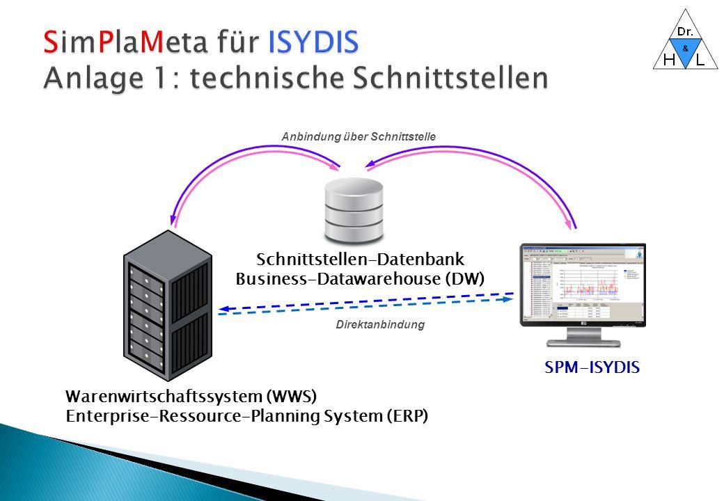 SimPlaMeta für ISYDIS Anlage 1: technische Schnittstellen