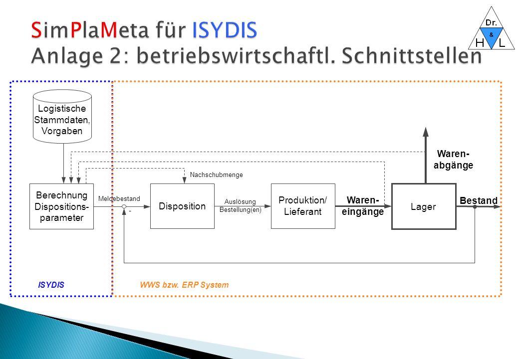 SimPlaMeta für ISYDIS Anlage 2: betriebswirtschaftl. Schnittstellen