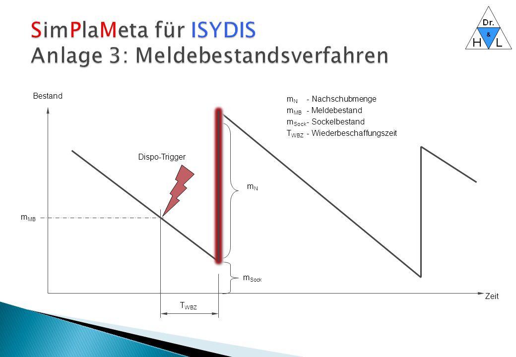 SimPlaMeta für ISYDIS Anlage 3: Meldebestandsverfahren