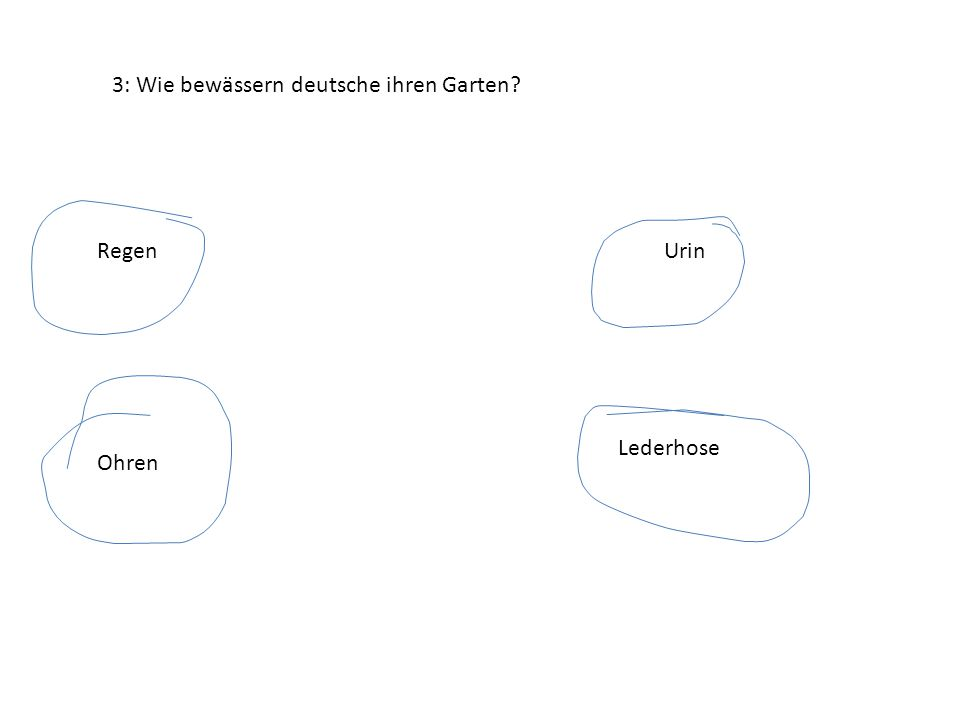 3: Wie bewässern deutsche ihren Garten
